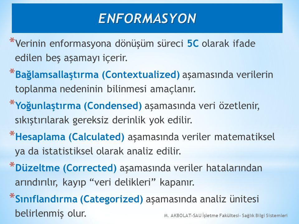 ENFORMASYON Verinin enformasyona dönüşüm süreci 5C olarak ifade edilen beş aşamayı içerir.