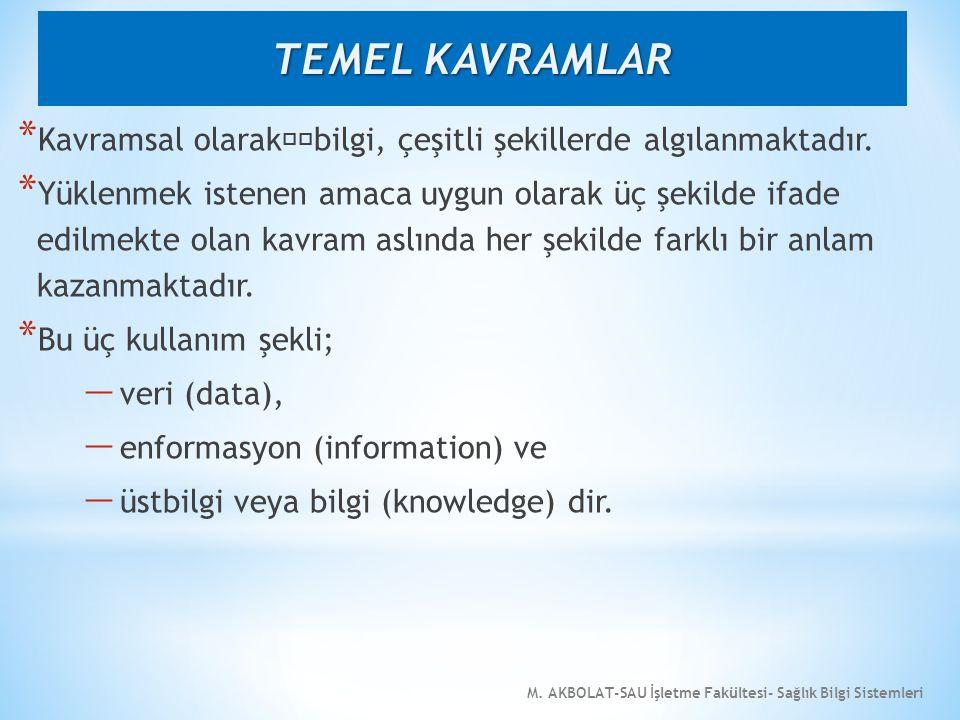 TEMEL KAVRAMLAR Kavramsal olarakbilgi, çeşitli şekillerde algılanmaktadır.