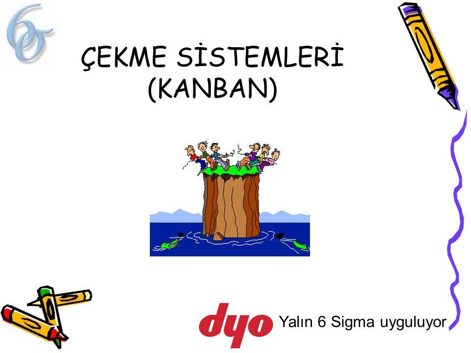 ÇEKME SİSTEMLERİ (KANBAN)