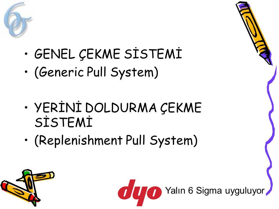 GENEL ÇEKME SİSTEMİ (Generic Pull System) YERİNİ DOLDURMA ÇEKME SİSTEMİ (Replenishment Pull System)