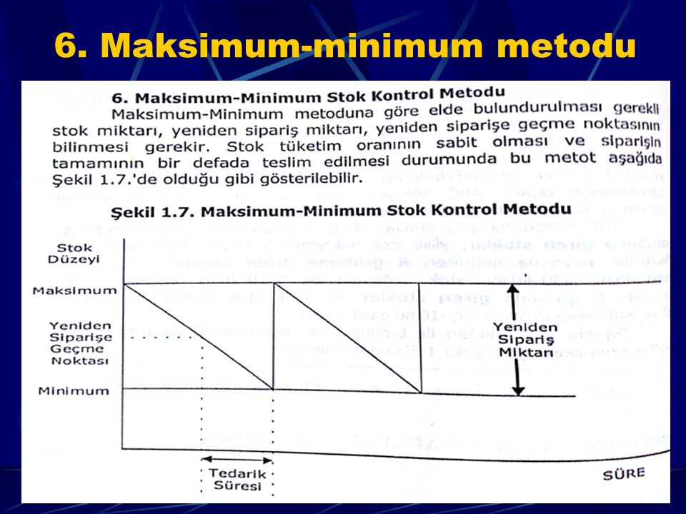 6. Maksimum-minimum metodu