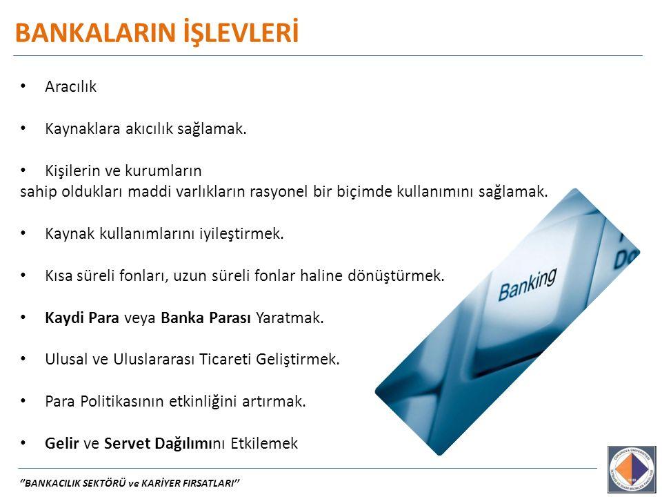 BANKALARIN İŞLEVLERİ Aracılık Kaynaklara akıcılık sağlamak.