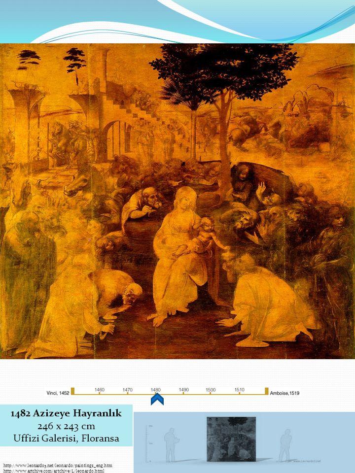 Uffizi Galerisi, Floransa