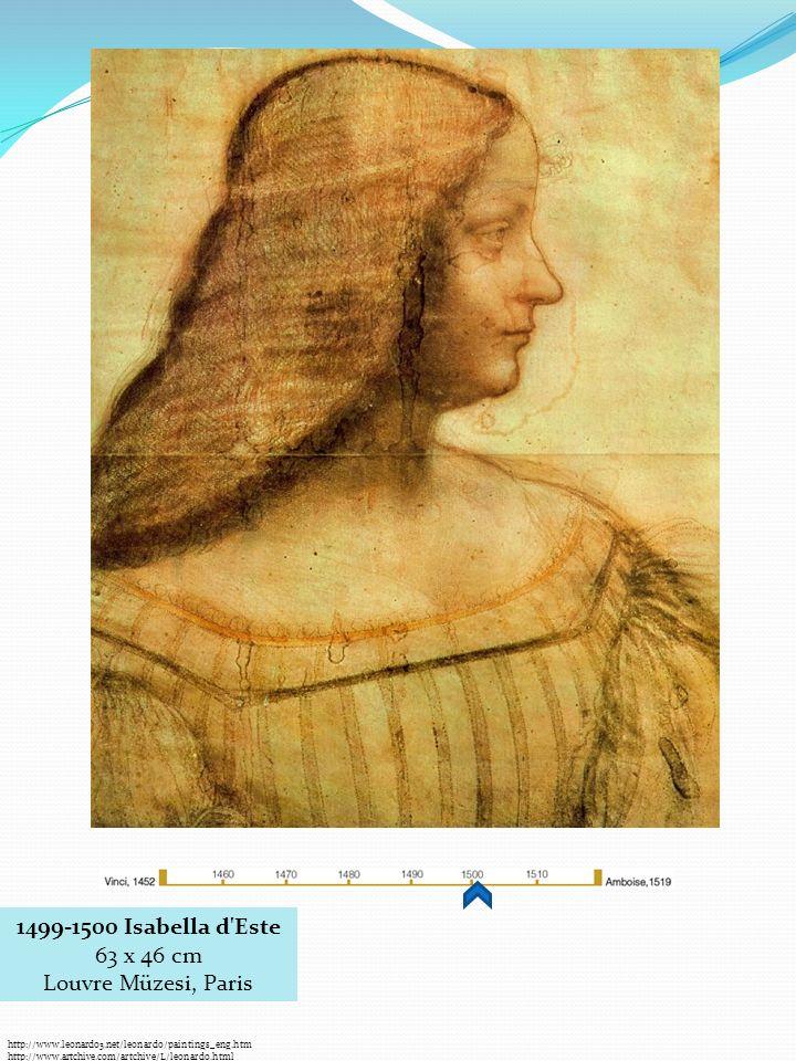 1499-1500 Isabella d Este 63 x 46 cm Louvre Müzesi, Paris