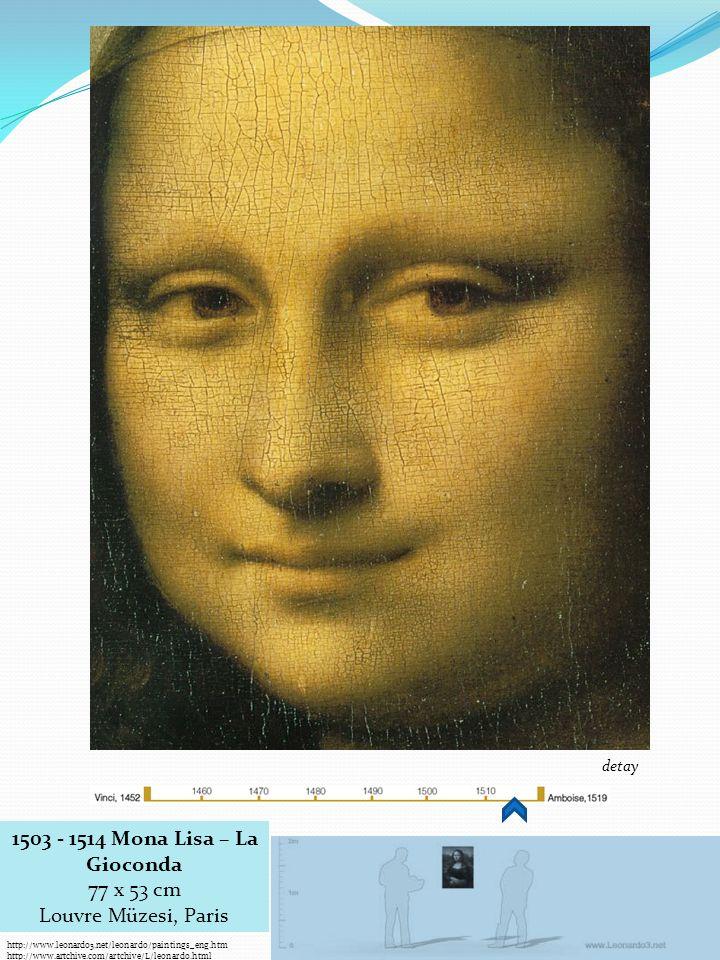 1503 - 1514 Mona Lisa – La Gioconda 77 x 53 cm