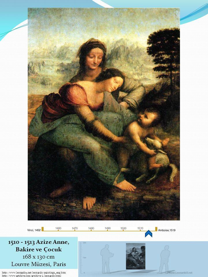 1510 - 1513 Azize Anne, Bakire ve Çocuk 168 x 130 cm