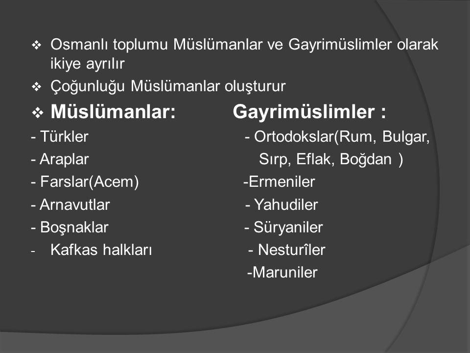 Müslümanlar: Gayrimüslimler :