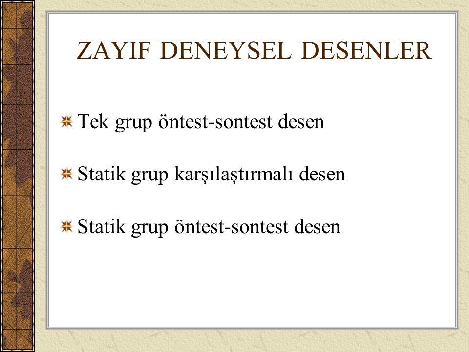 ZAYIF DENEYSEL DESENLER