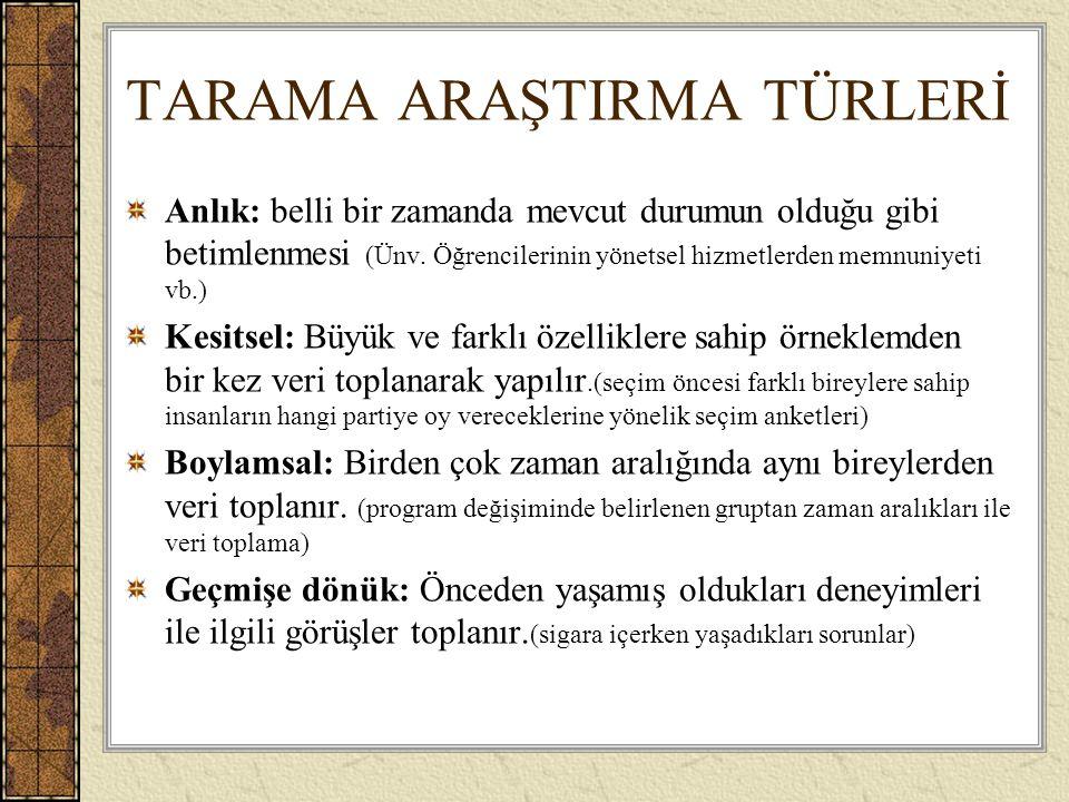 TARAMA ARAŞTIRMA TÜRLERİ