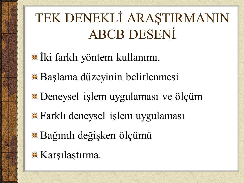 TEK DENEKLİ ARAŞTIRMANIN ABCB DESENİ