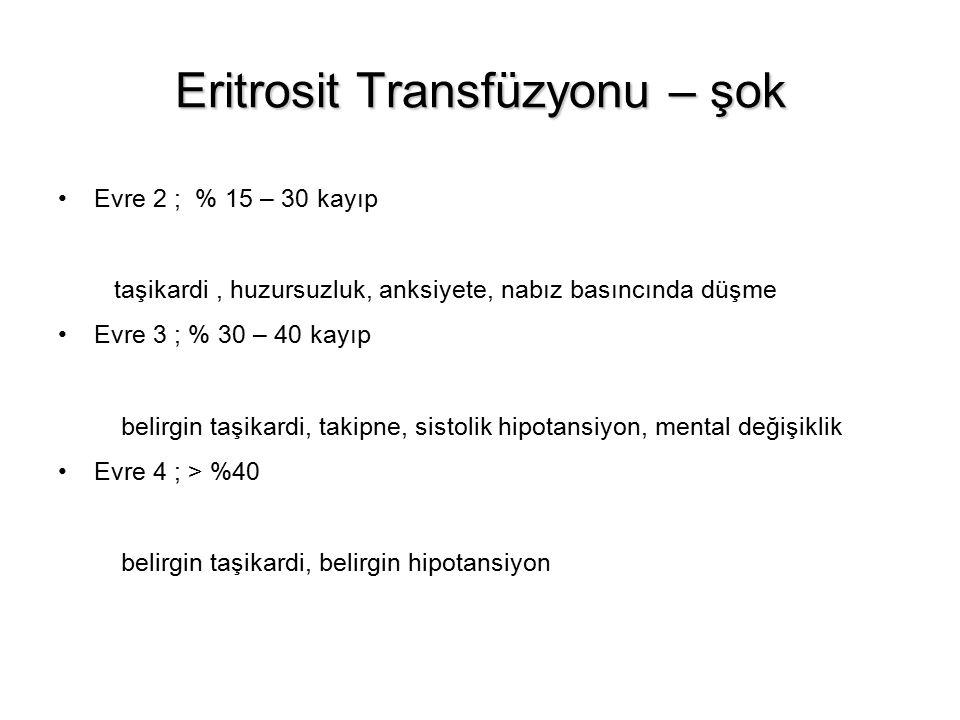 Eritrosit Transfüzyonu – şok