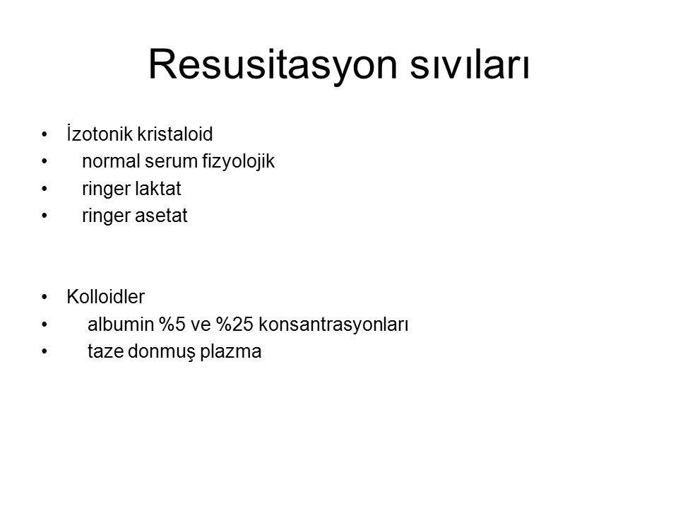 Resusitasyon sıvıları