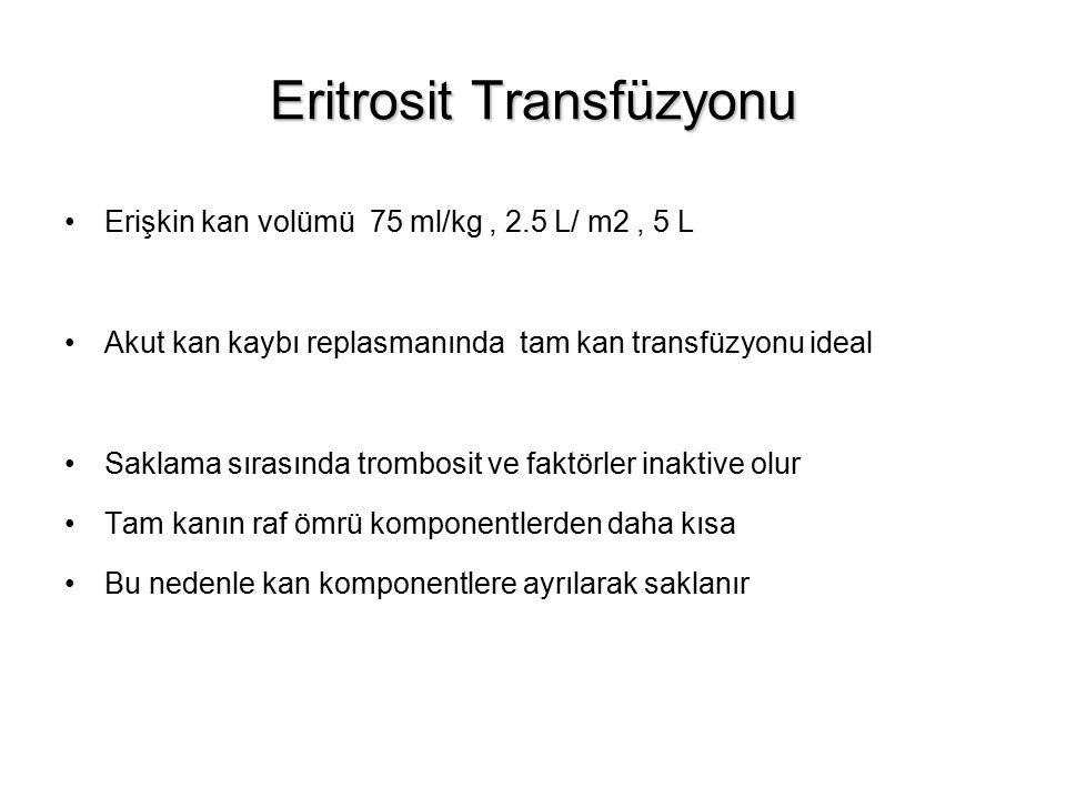Eritrosit Transfüzyonu