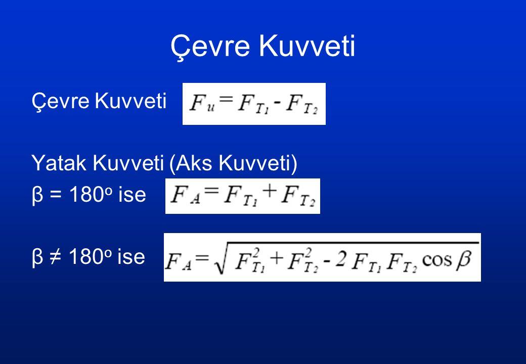 Çevre Kuvveti Çevre Kuvveti Yatak Kuvveti (Aks Kuvveti) β = 180o ise β ≠ 180o ise