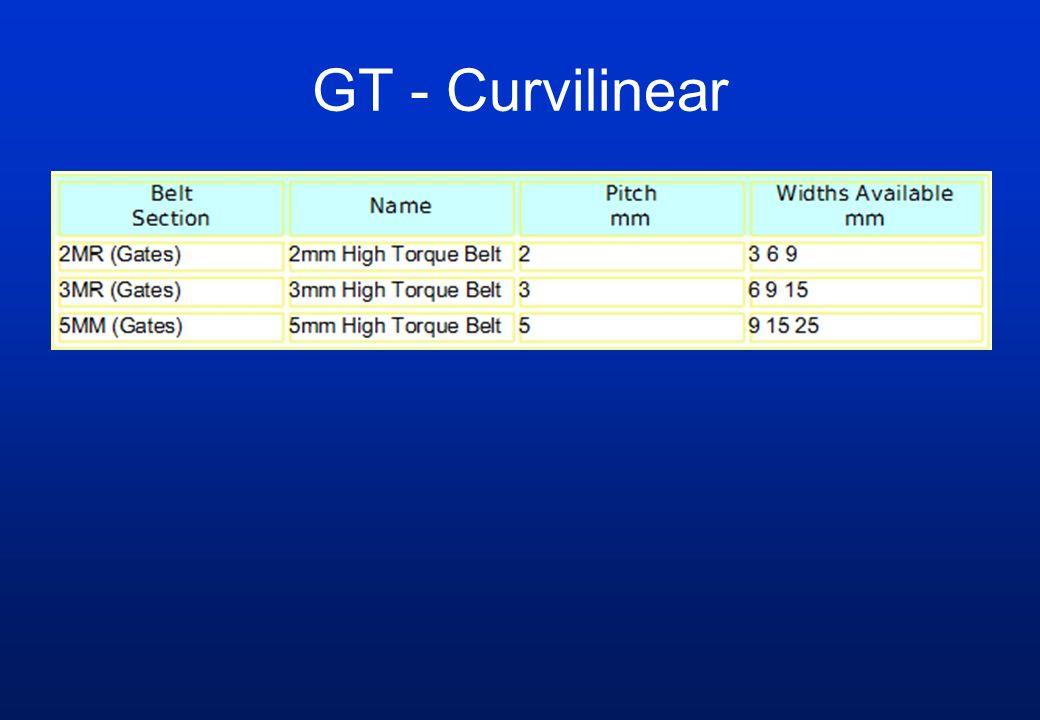 GT - Curvilinear