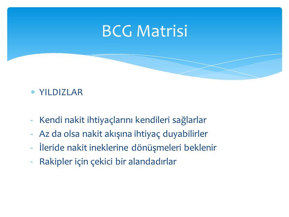 BCG Matrisi YILDIZLAR Kendi nakit ihtiyaçlarını kendileri sağlarlar