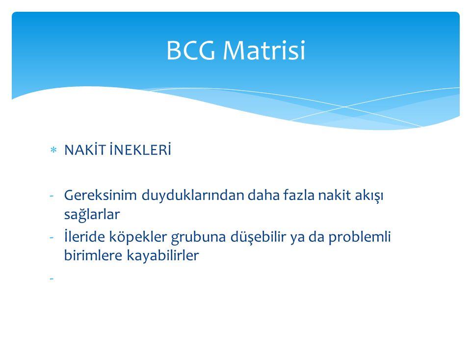 BCG Matrisi NAKİT İNEKLERİ
