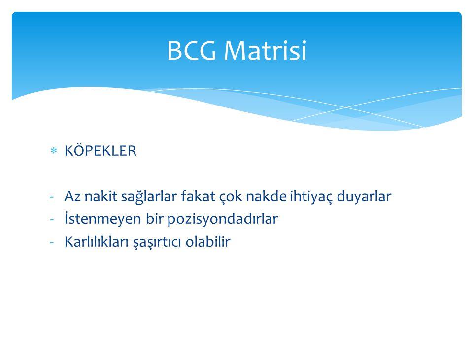 BCG Matrisi KÖPEKLER. Az nakit sağlarlar fakat çok nakde ihtiyaç duyarlar. İstenmeyen bir pozisyondadırlar.