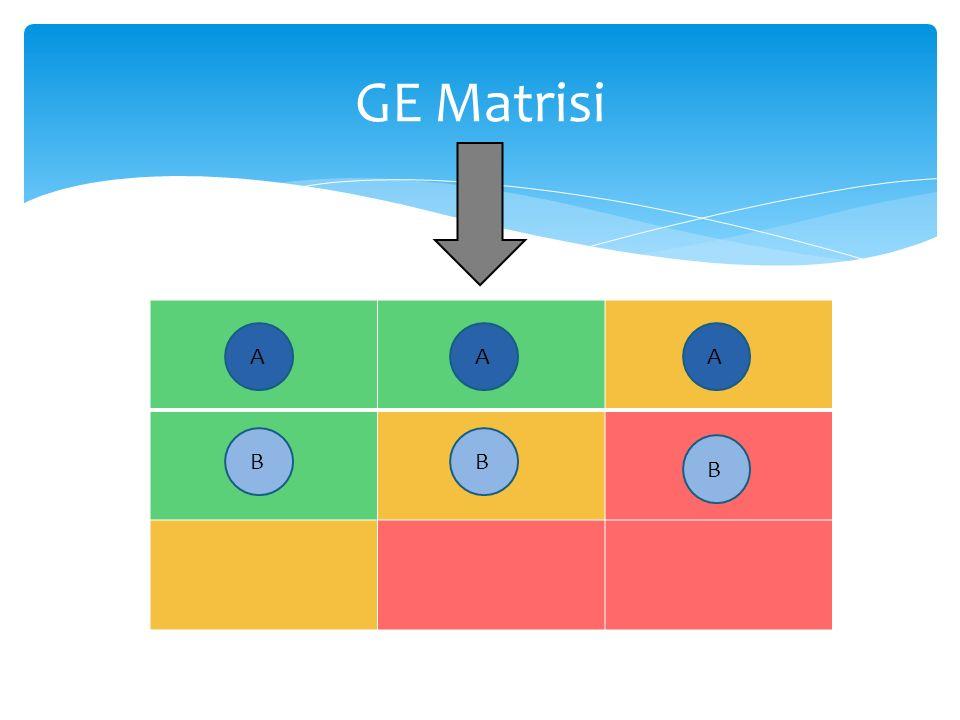 GE Matrisi A A A B B B