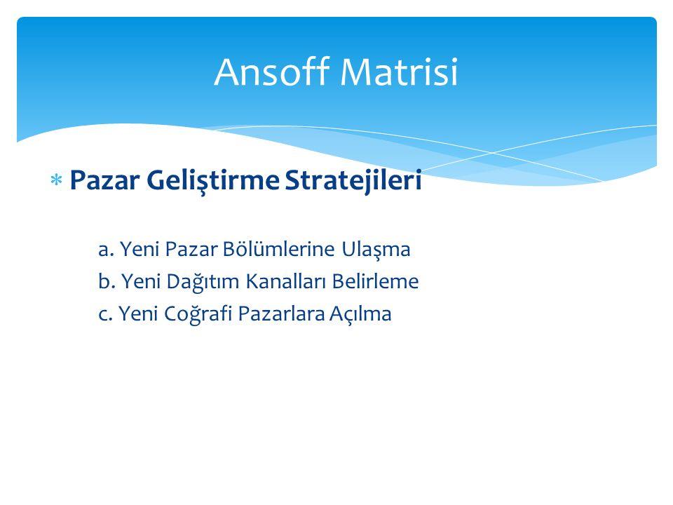 Ansoff Matrisi Pazar Geliştirme Stratejileri