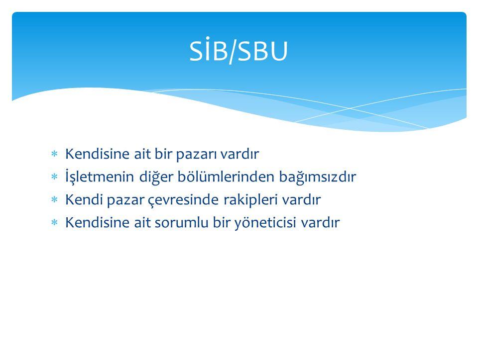 SİB/SBU Kendisine ait bir pazarı vardır