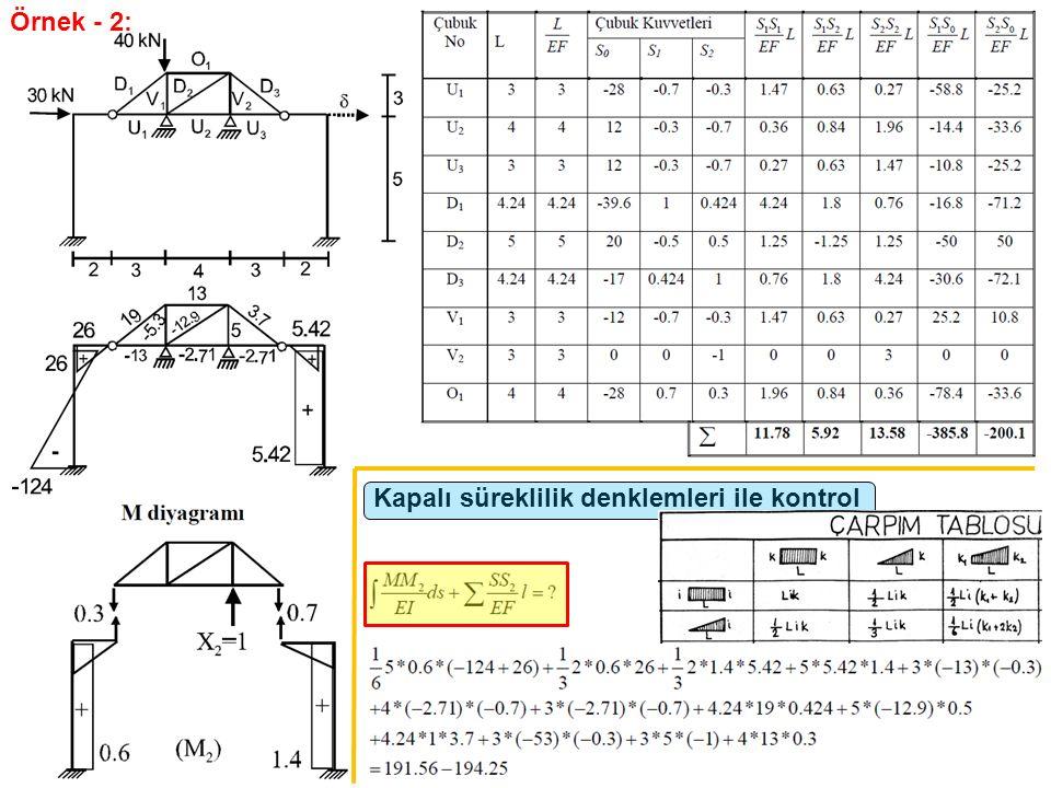 Örnek - 2: Kapalı süreklilik denklemleri ile kontrol