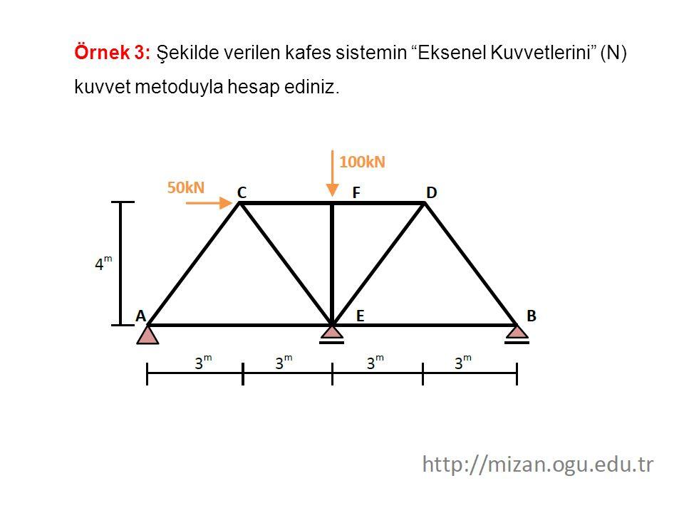 Örnek 3: Şekilde verilen kafes sistemin Eksenel Kuvvetlerini (N) kuvvet metoduyla hesap ediniz.