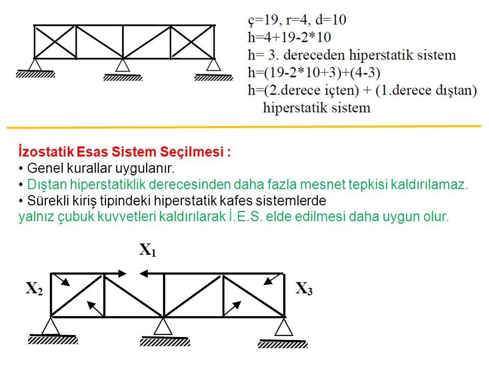 İzostatik Esas Sistem Seçilmesi :