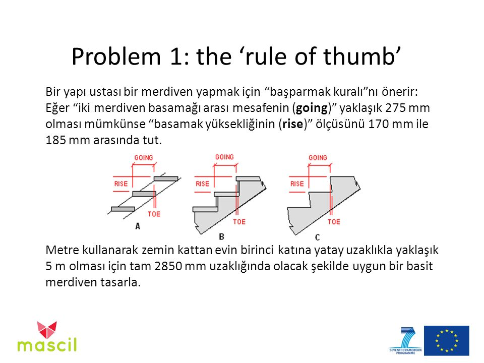 Problem 1: the 'rule of thumb'