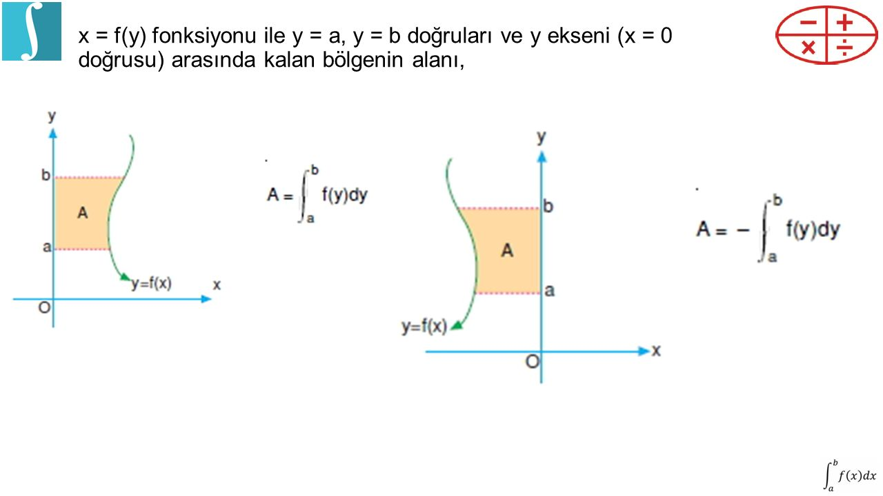 x = f(y) fonksiyonu ile y = a, y = b doğruları ve y ekseni (x = 0 doğrusu) arasında kalan bölgenin alanı,