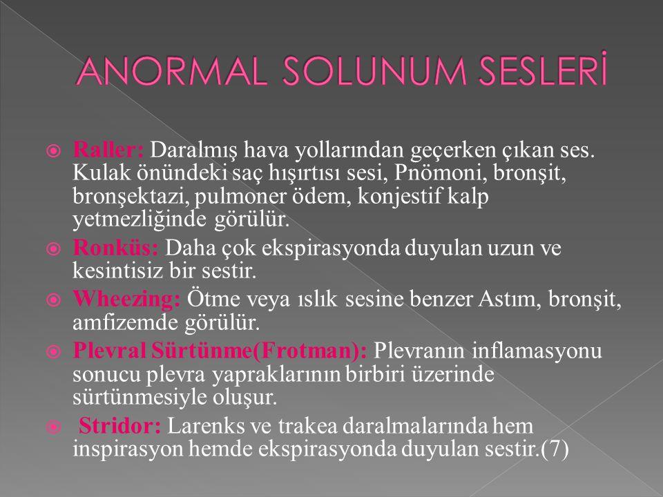 ANORMAL SOLUNUM SESLERİ