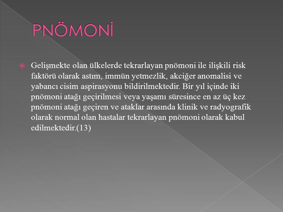 PNÖMONİ