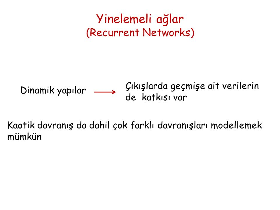 Yinelemeli ağlar (Recurrent Networks)
