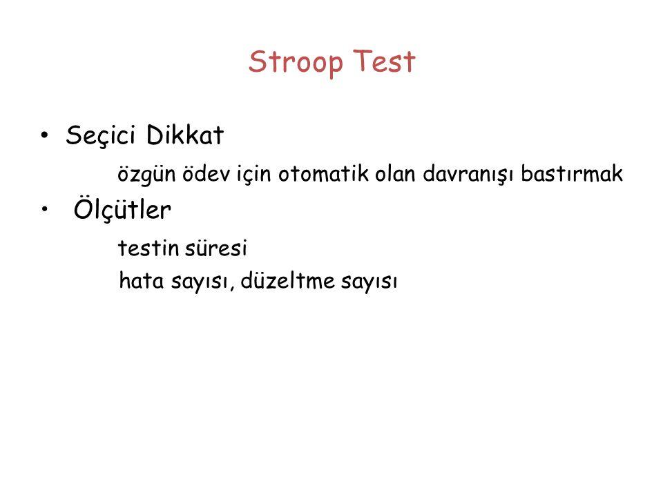 Stroop Test Seçici Dikkat
