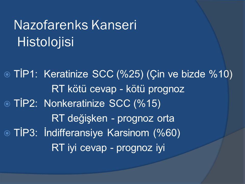 Nazofarenks Kanseri Histolojisi
