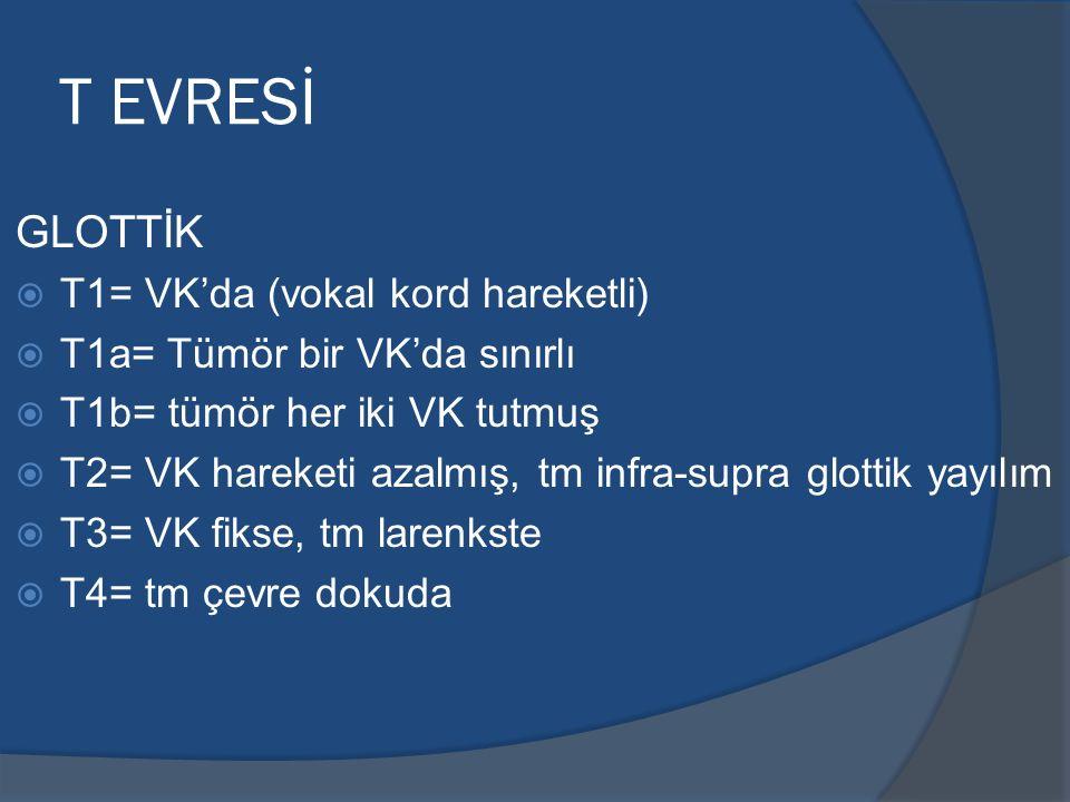 T EVRESİ GLOTTİK T1= VK'da (vokal kord hareketli)