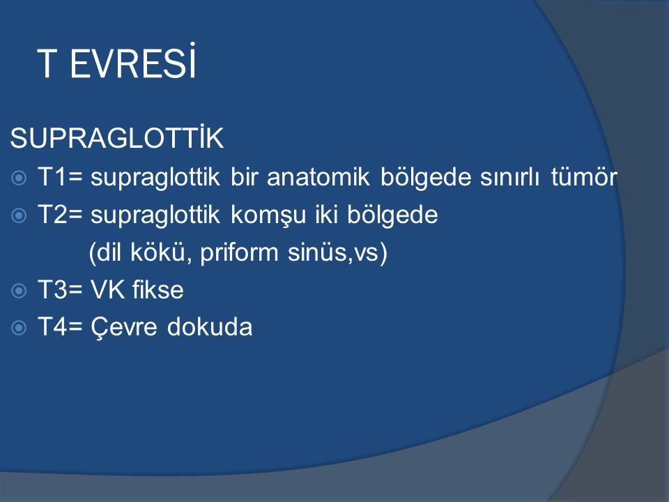 T EVRESİ SUPRAGLOTTİK. T1= supraglottik bir anatomik bölgede sınırlı tümör. T2= supraglottik komşu iki bölgede.