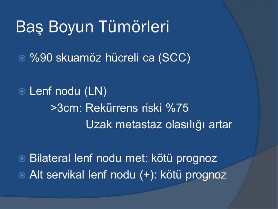 Baş Boyun Tümörleri %90 skuamöz hücreli ca (SCC) Lenf nodu (LN)