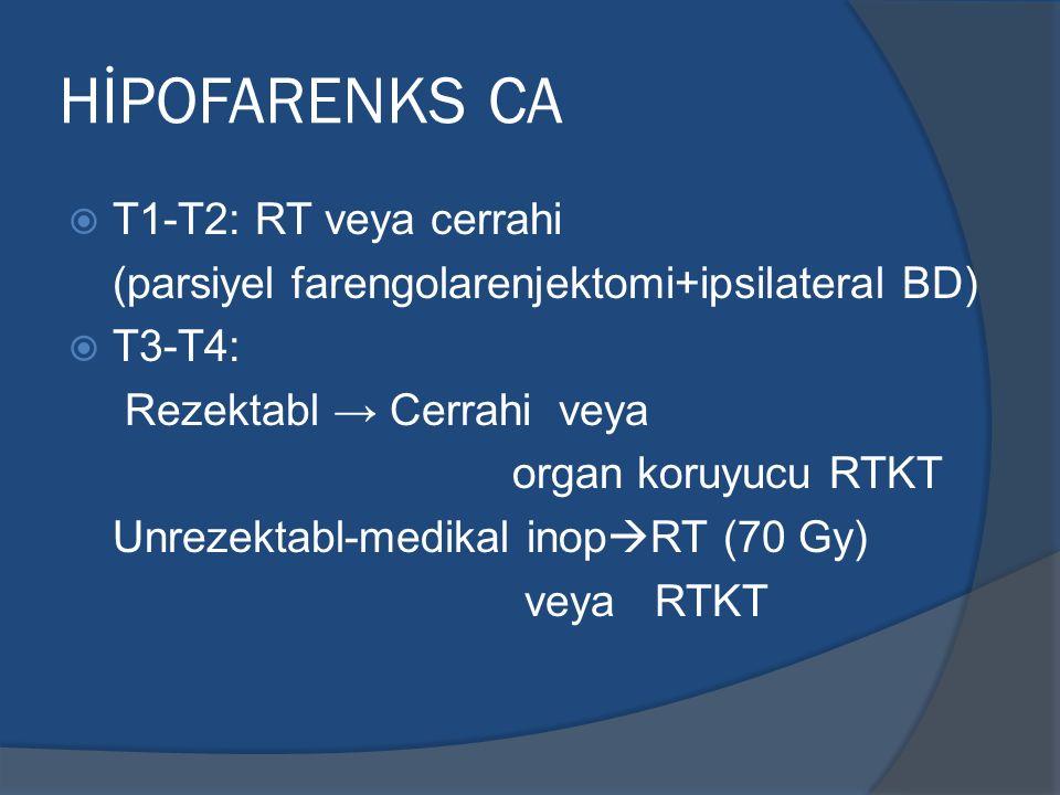 HİPOFARENKS CA T1-T2: RT veya cerrahi