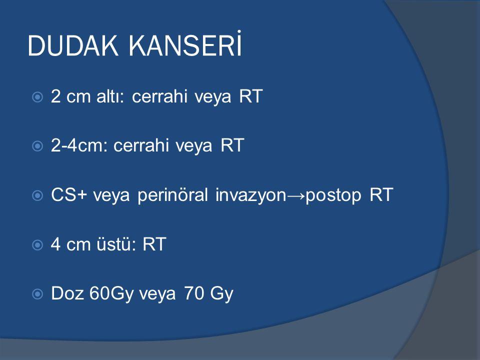 DUDAK KANSERİ 2 cm altı: cerrahi veya RT 2-4cm: cerrahi veya RT