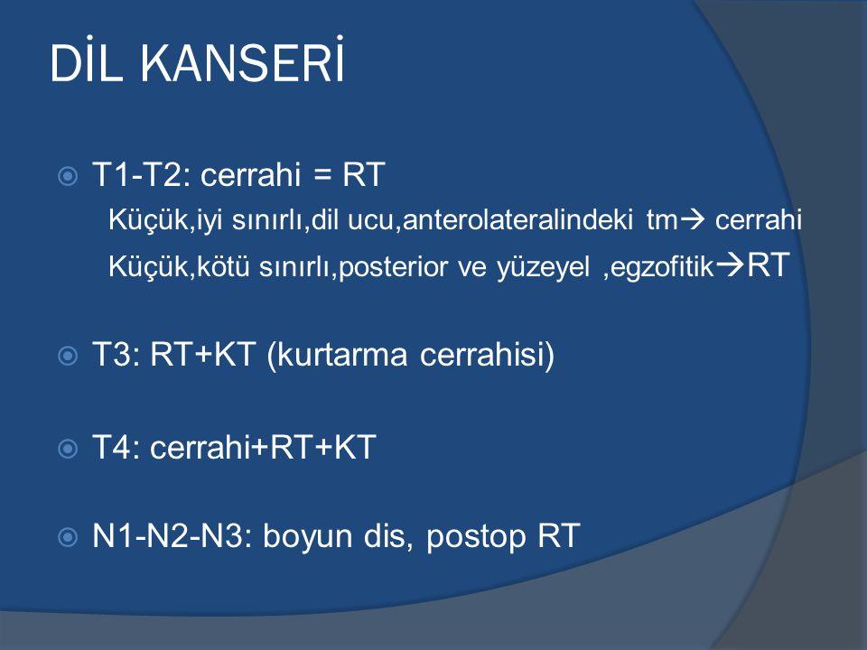 DİL KANSERİ T1-T2: cerrahi = RT T3: RT+KT (kurtarma cerrahisi)