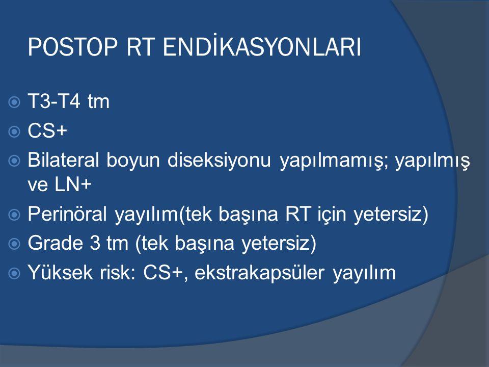 POSTOP RT ENDİKASYONLARI