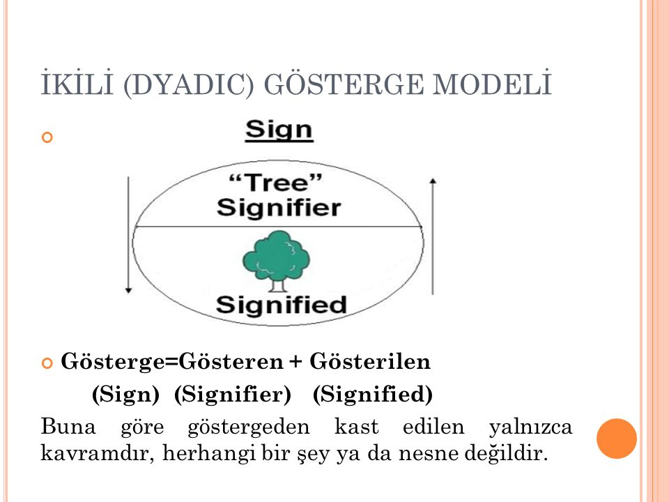 İKİLİ (DYADIC) GÖSTERGE MODELİ