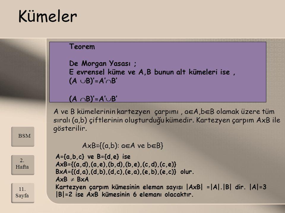Kümeler Teorem De Morgan Yasası ;