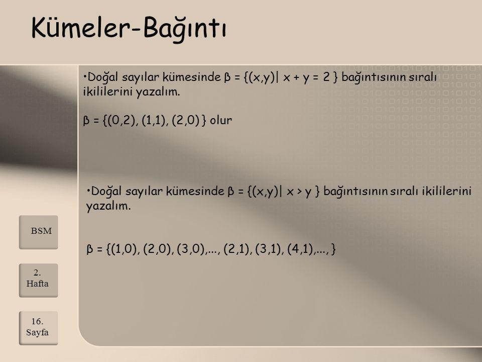 Kümeler-Bağıntı Doğal sayılar kümesinde β = {(x,y)| x + y = 2 } bağıntısının sıralı ikililerini yazalım.