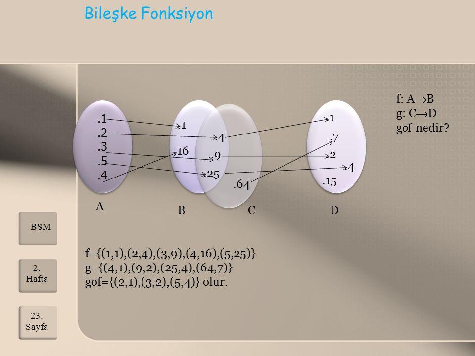 Bileşke Fonksiyon f: AB g: CD gf nedir .1 .2 .3 .5 .4 .16 .9 .25