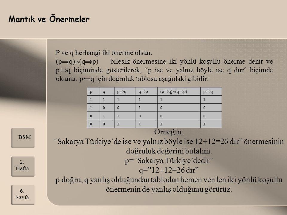 p= Sakarya Türkiye'dedir
