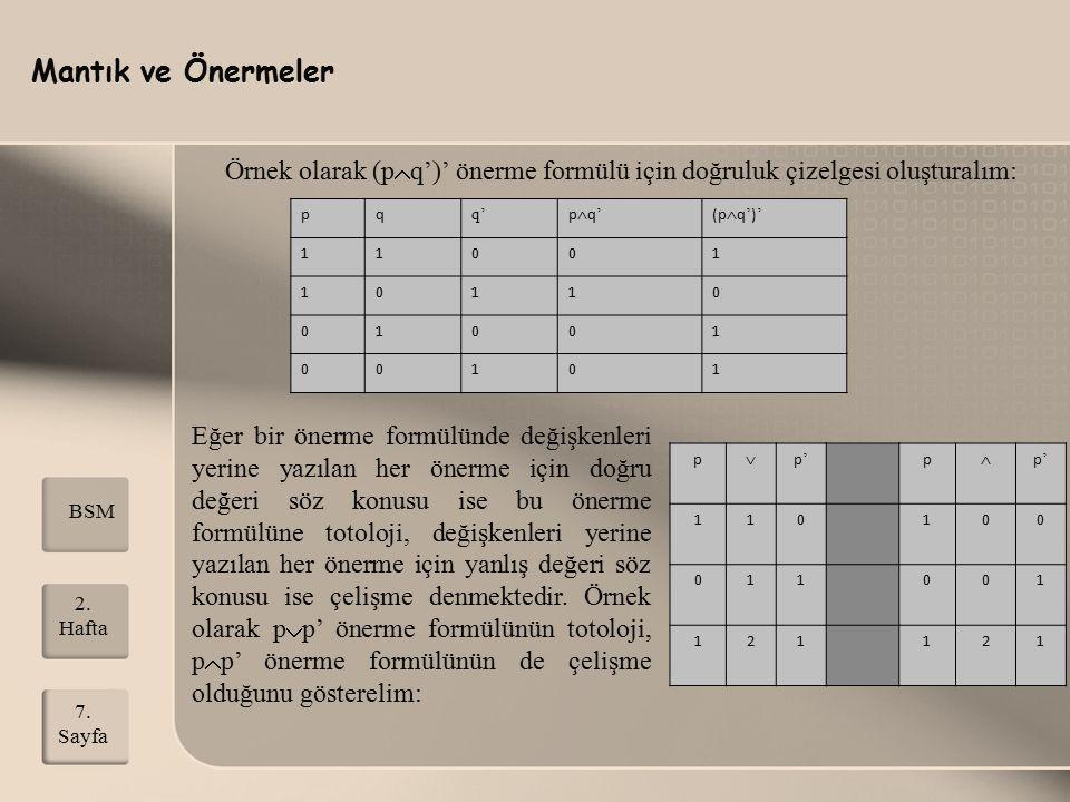 Mantık ve Önermeler Örnek olarak (pq')' önerme formülü için doğruluk çizelgesi oluşturalım: p. q.