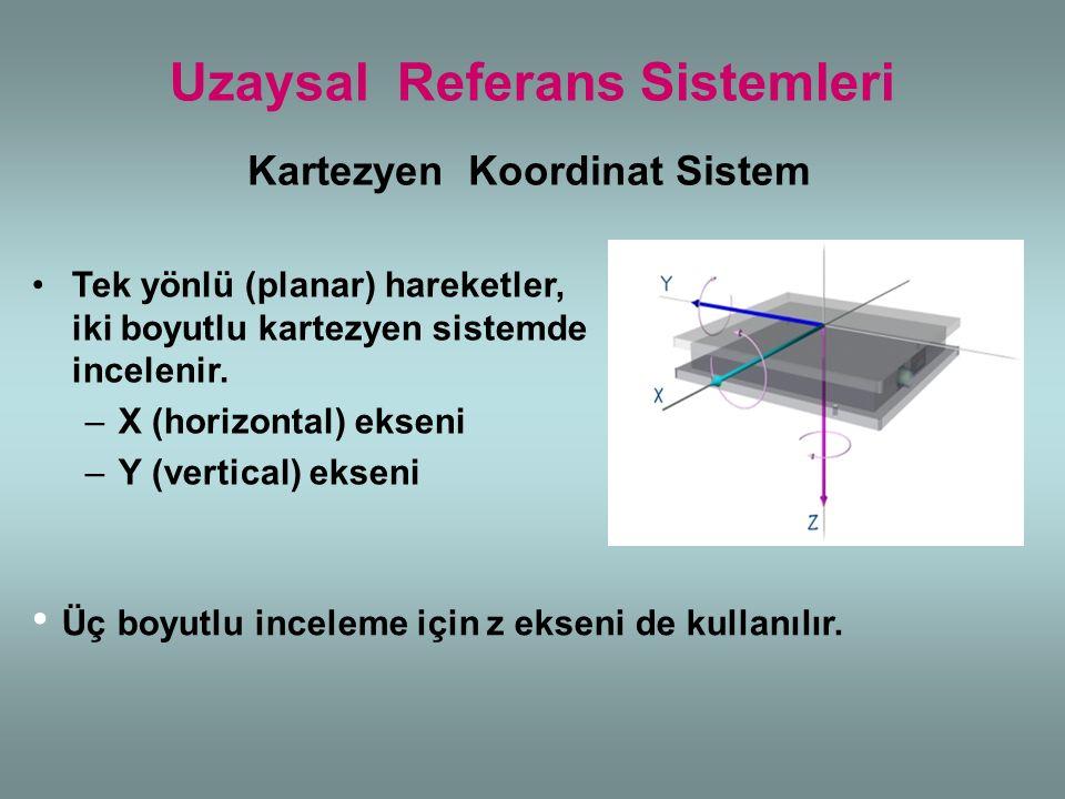 Uzaysal Referans Sistemleri