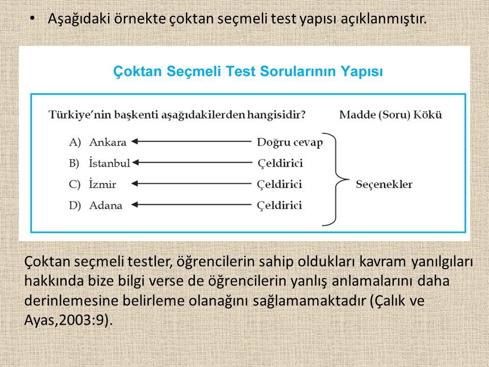 Aşağıdaki örnekte çoktan seçmeli test yapısı açıklanmıştır.